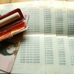 お金を借りる時の日数が必要な審査と即日審査の違いについて